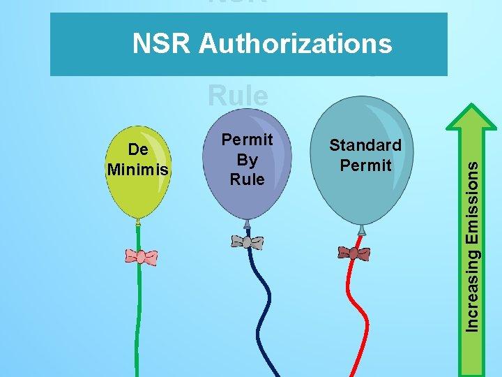 De Minimis Permit By Rule Standard Permit Increasing Emissions NSR Authorizations s – Permit