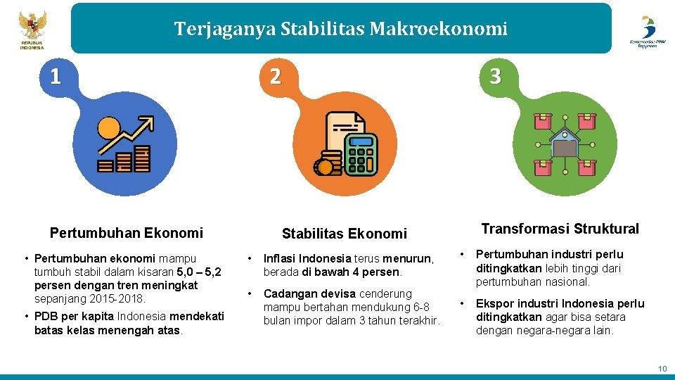 Terjaganya Stabilitas Makroekonomi REPUBLIK INDONESIA 1 2 Pertumbuhan Ekonomi • Pertumbuhan ekonomi mampu tumbuh