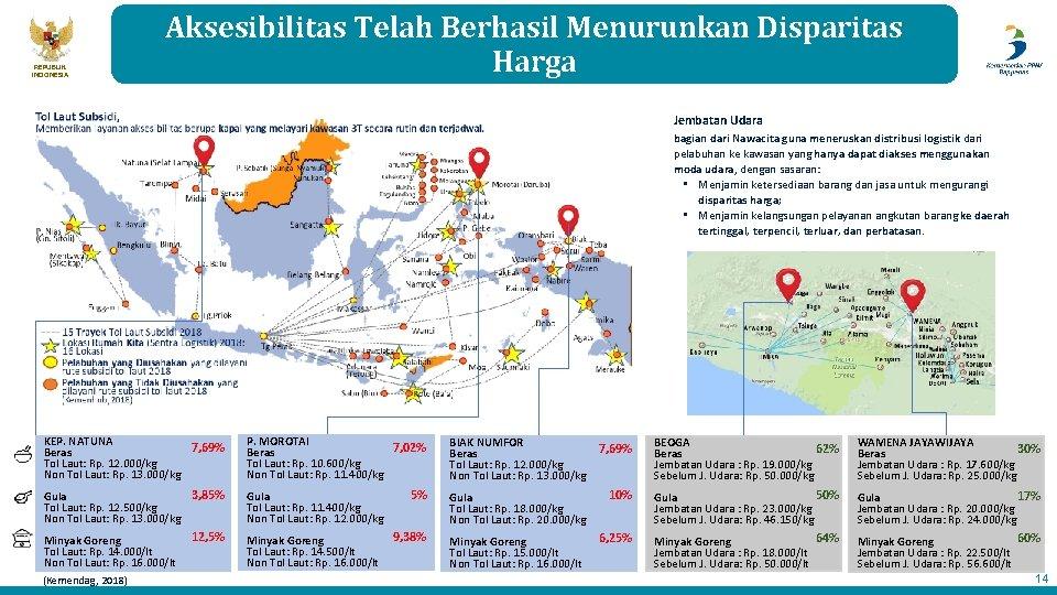 REPUBLIK INDONESIA Aksesibilitas Telah Berhasil Menurunkan Disparitas Harga Jembatan Udara bagian dari Nawacita guna