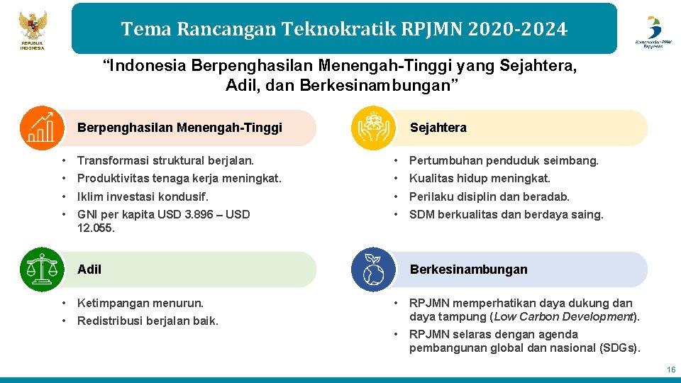 """Tema Rancangan Teknokratik RPJMN 2020 -2024 REPUBLIK INDONESIA """"Indonesia Berpenghasilan Menengah-Tinggi yang Sejahtera, Adil,"""