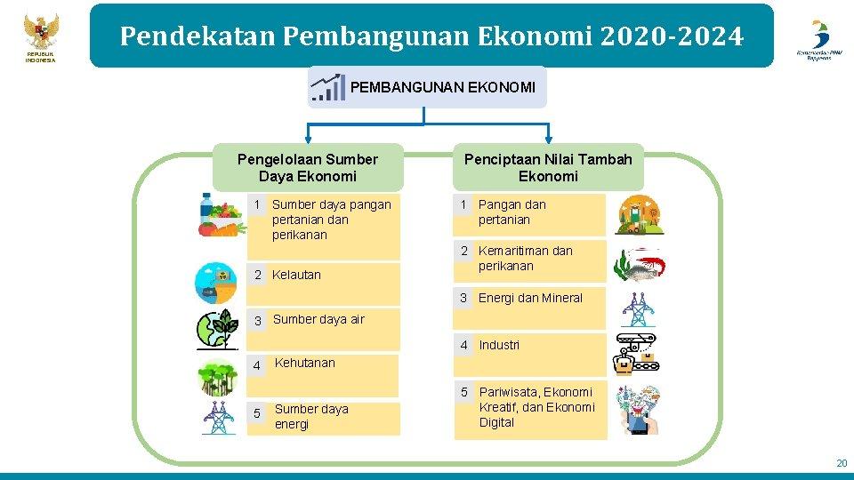 REPUBLIK INDONESIA Pendekatan Pembangunan Ekonomi 2020 -2024 PEMBANGUNAN EKONOMI Pengelolaan Sumber Daya Ekonomi 1