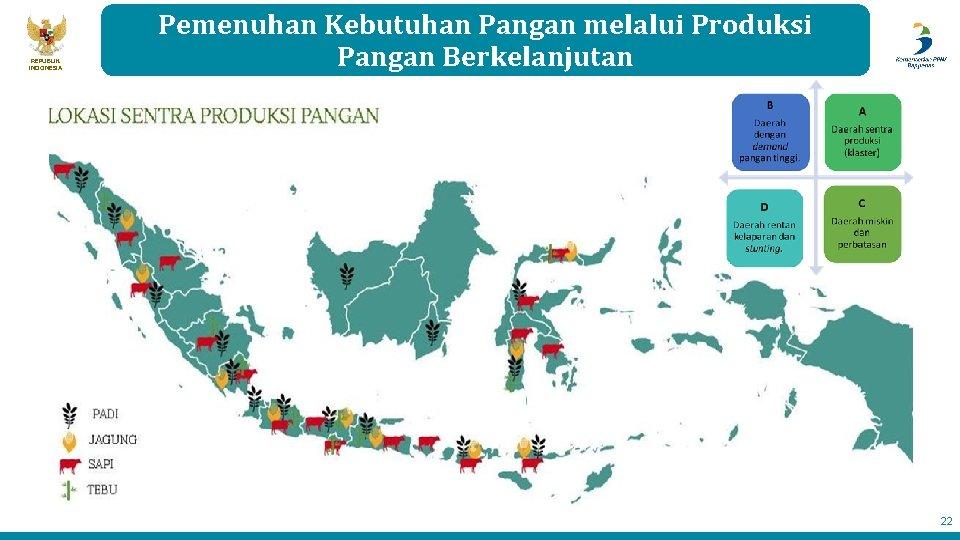 REPUBLIK INDONESIA Pemenuhan Kebutuhan Pangan melalui Produksi Pangan Berkelanjutan 22