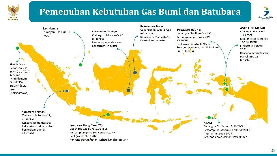 REPUBLIK INDONESIA Pemenuhan Kebutuhan Gas Bumi dan Batubara 23