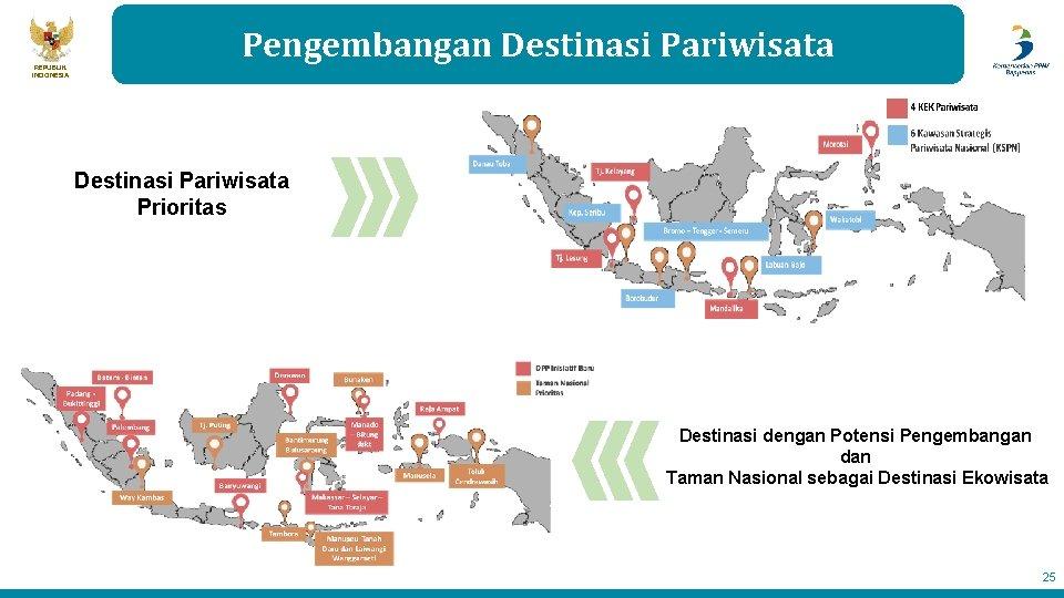 REPUBLIK INDONESIA Pengembangan Destinasi Pariwisata Prioritas Destinasi dengan Potensi Pengembangan dan Taman Nasional sebagai