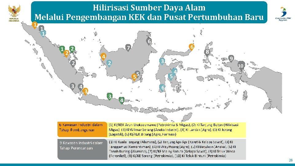 REPUBLIK INDONESIA Hilirisasi Sumber Daya Alam Melalui Pengembangan KEK dan Pusat Pertumbuhan Baru 26