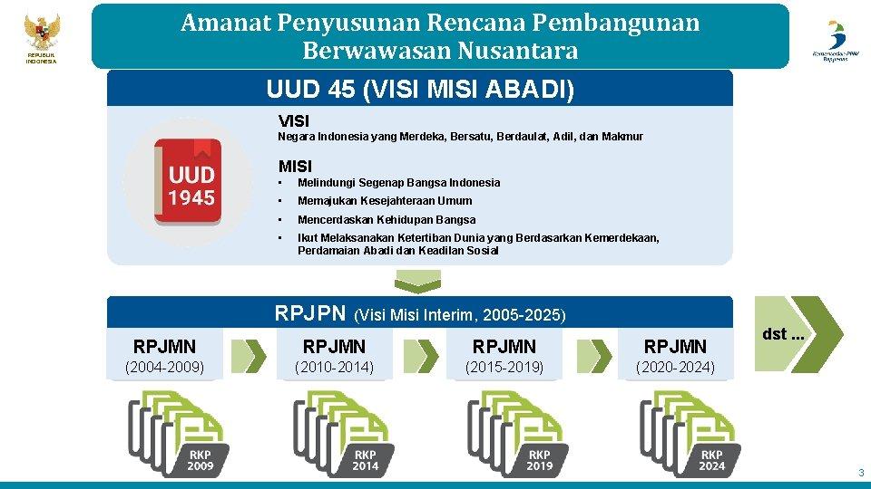 REPUBLIK INDONESIA Amanat Penyusunan Rencana Pembangunan Berwawasan Nusantara UUD 45 (VISI MISI ABADI) VISI