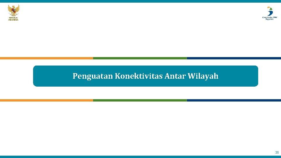 REPUBLIK INDONESIA Penguatan Konektivitas Antar Wilayah 35