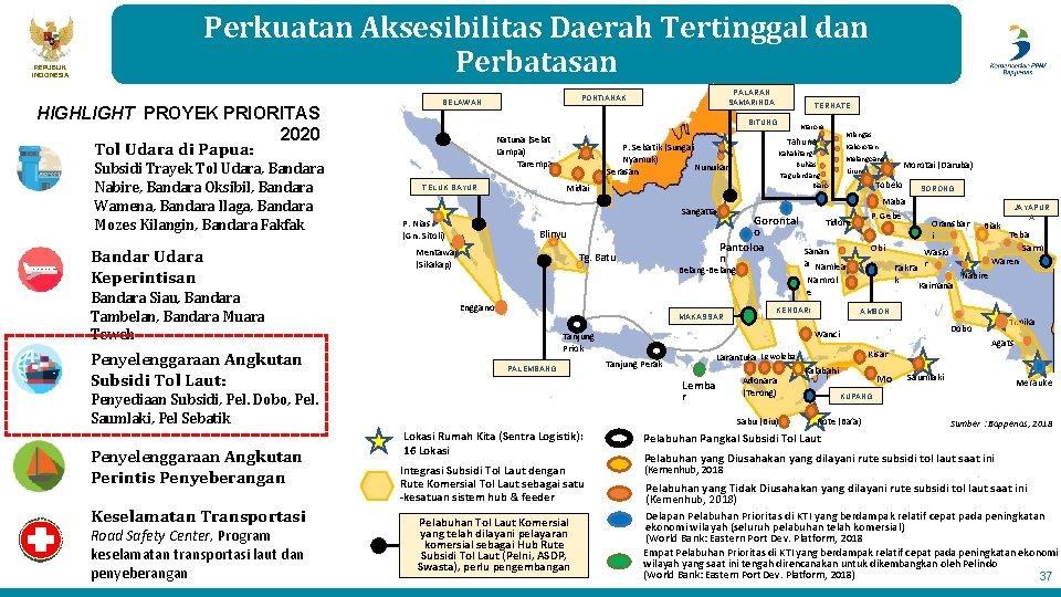 Perkuatan Aksesibilitas Daerah Tertinggal dan Perbatasan REPUBLIK INDONESIA HIGHLIGHT PROYEK PRIORITAS 2020 Tol Udara