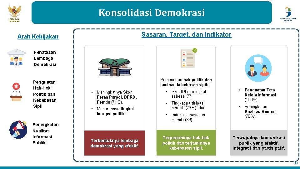 Konsolidasi Demokrasi REPUBLIK INDONESIA Sasaran, Target, dan Indikator Arah Kebijakan Penataaan Lembaga Demokrasi Penguatan