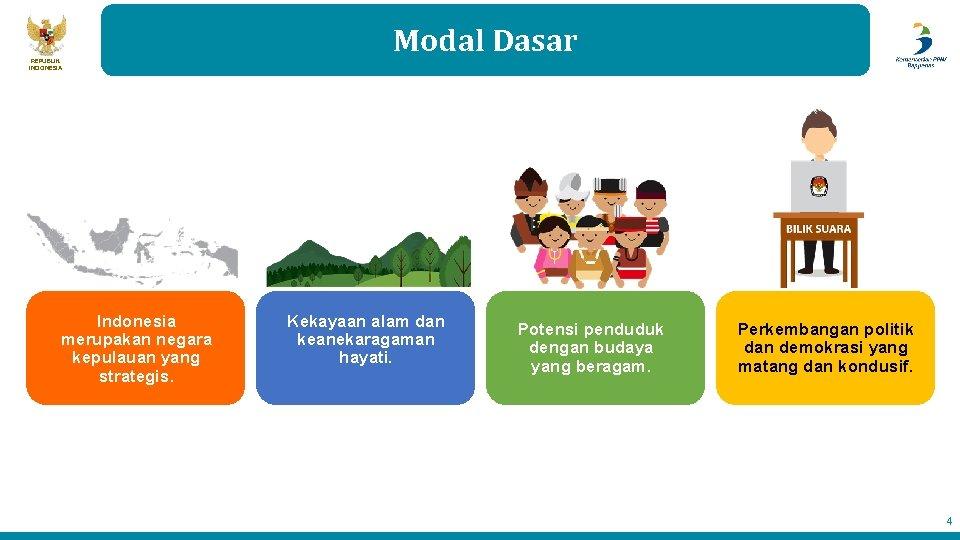 REPUBLIK INDONESIA Indonesia merupakan negara kepulauan yang strategis. Modal Dasar Kekayaan alam dan keanekaragaman