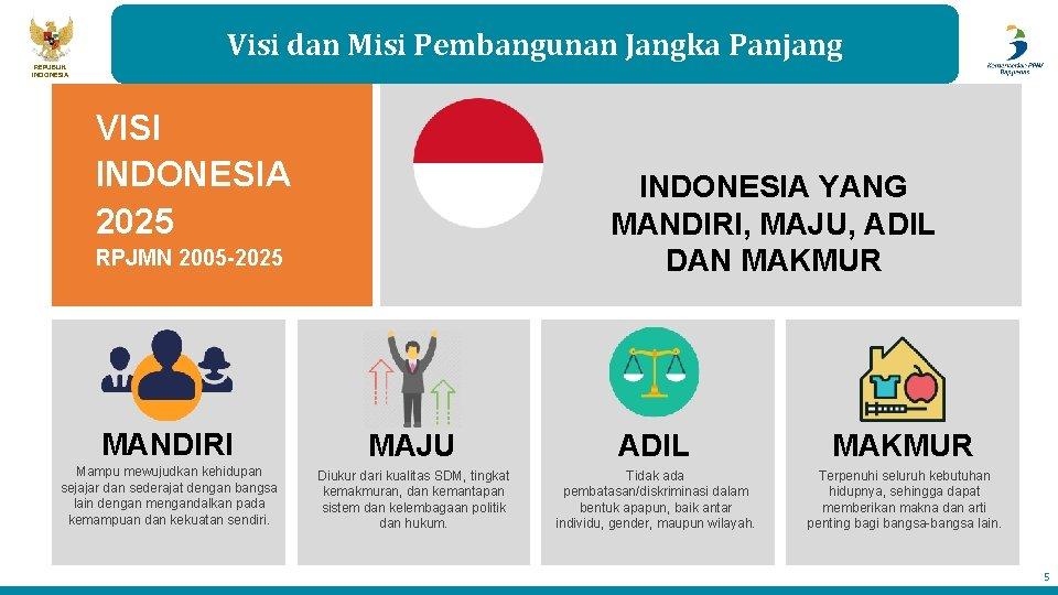 4 Visi dan Misi Pembangunan Jangka Panjang REPUBLIK INDONESIA VISI INDONESIA 2025 INDONESIA YANG