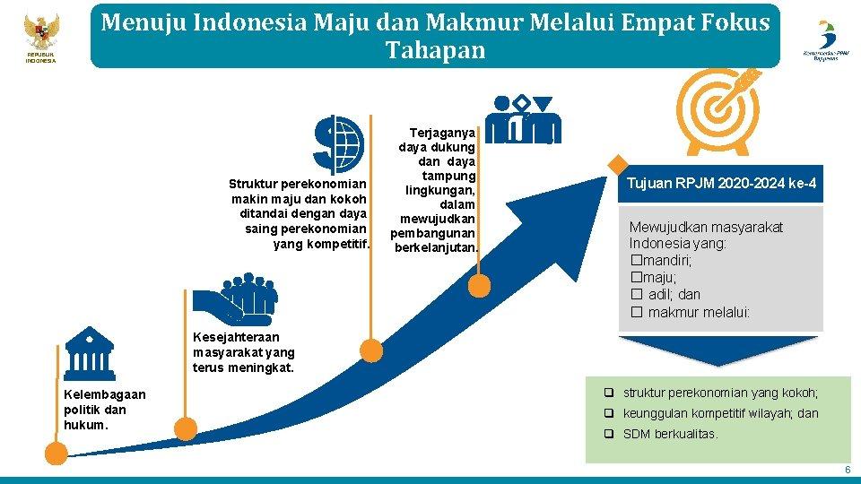 Menuju. Indonesia Maju dan Makmur Empat Fokus Menuju Maju dan Makmur Melalui Empat Fokus