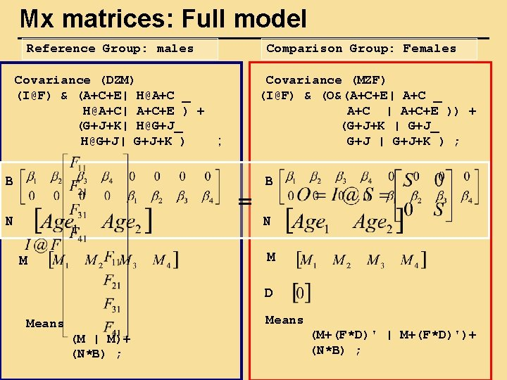 Mx matrices: Full model Reference Group: males Comparison Group: Females Covariance (DZM) (I@F) &