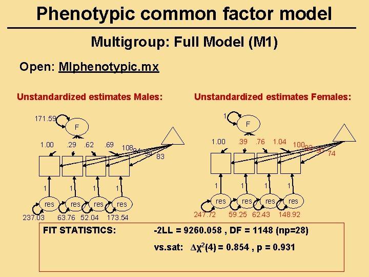 Phenotypic common factor model Multigroup: Full Model (M 1) Open: MIphenotypic. mx Unstandardized estimates