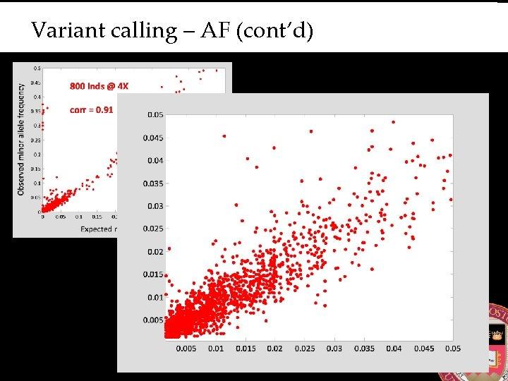Variant calling – AF (cont'd)