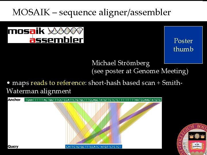 MOSAIK – sequence aligner/assembler Poster thumb Michael Strömberg (see poster at Genome Meeting) •