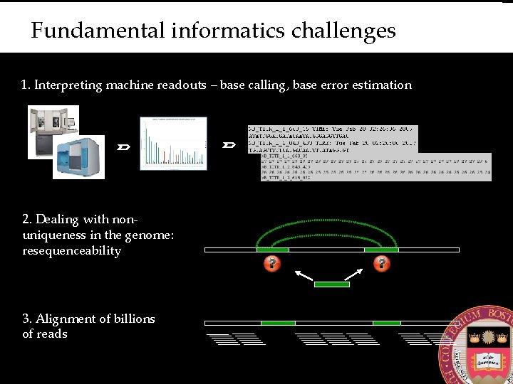 Fundamental informatics challenges 1. Interpreting machine readouts – base calling, base error estimation 2.