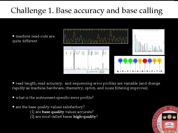 Challenge 1. Base accuracy and base calling • machine read-outs are quite different •