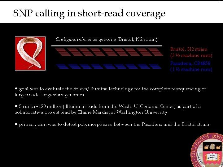 SNP calling in short-read coverage C. elegans reference genome (Bristol, N 2 strain) Bristol,