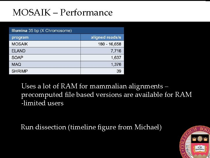 MOSAIK – Performance Uses a lot of RAM for mammalian alignments – precomputed file