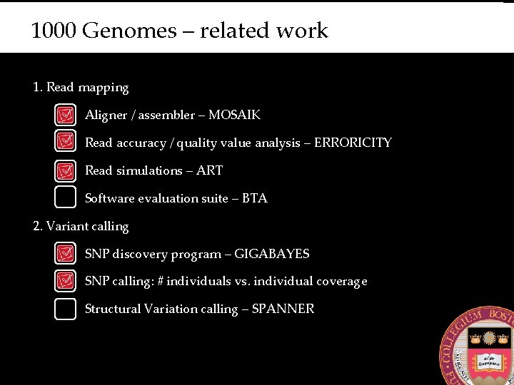 1000 Genomes – related work 1. Read mapping Aligner / assembler – MOSAIK Read