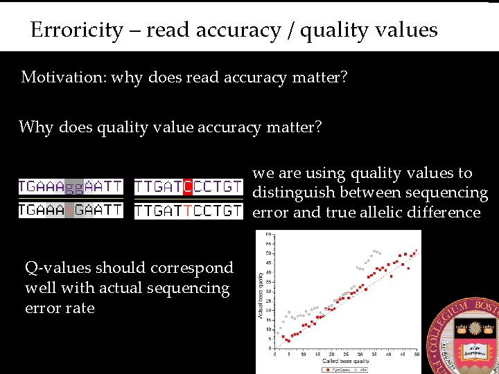 Erroricity – read accuracy / quality values Motivation: why does read accuracy matter? Why
