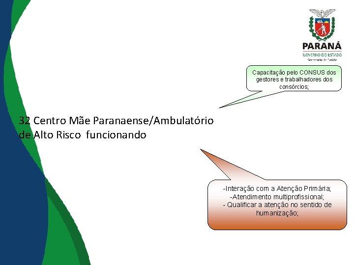 Capacitação pelo CONSUS dos gestores e trabalhadores dos consórcios; 32 Centro Mãe Paranaense/Ambulatório de