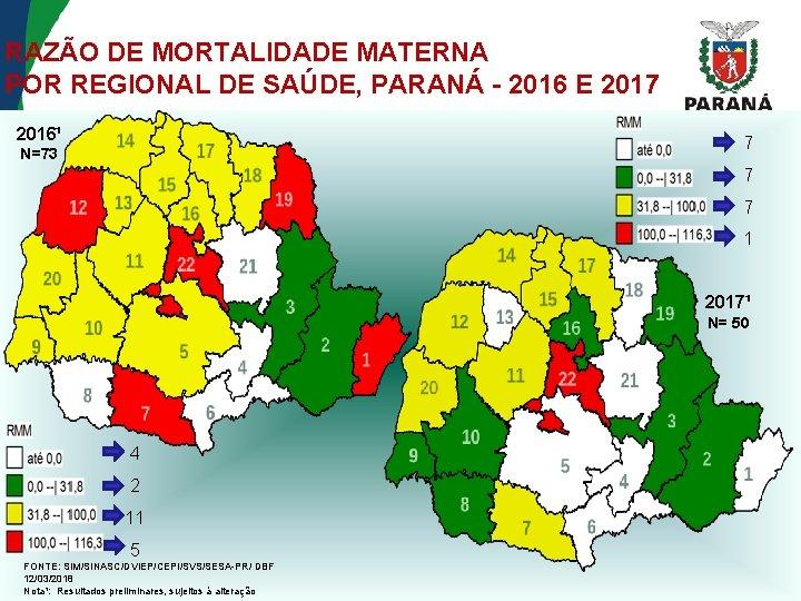 RAZÃO DE MORTALIDADE MATERNA POR REGIONAL DE SAÚDE, PARANÁ - 2016 E 2017 2016¹