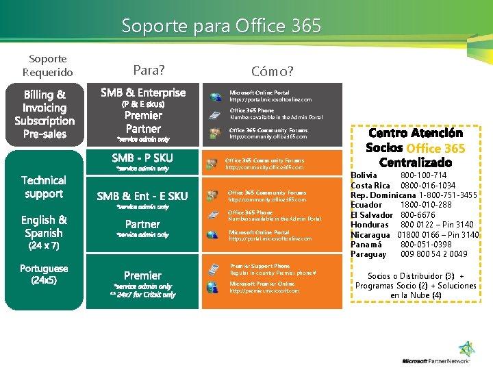 Soporte para Office 365 Soporte Requerido Para? Cómo? Microsoft Online Portal https: //portal. microsoftonline.