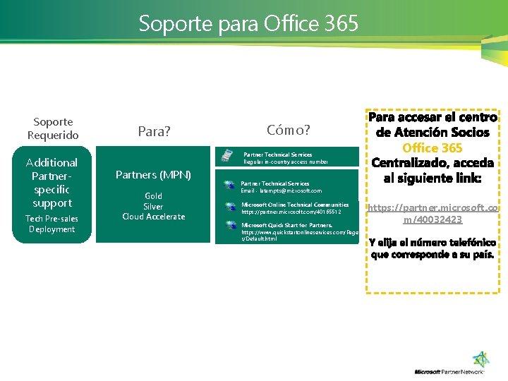 Soporte para Office 365 Soporte Requerido Additional Partnerspecific support Tech Pre-sales Deployment Para? Cómo?