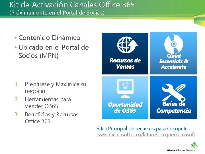 Kit de Activación Canales Office 365 (Próximamente en el Portal de Socios) • Contenido