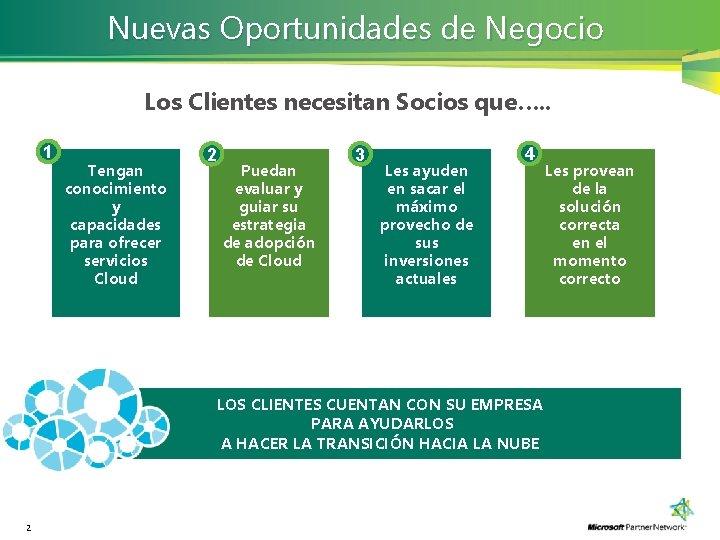 Nuevas Oportunidades de Negocio Los Clientes necesitan Socios que…. . 1 Tengan conocimiento y