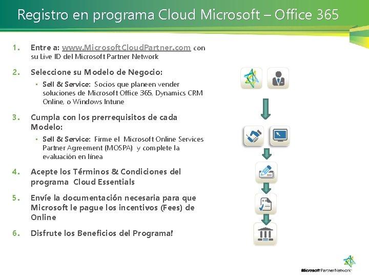 Registro en programa Cloud Microsoft – Office 365 1. Entre a: www. Microsoft. Cloud.