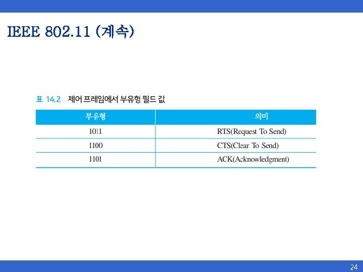 IEEE 802. 11 (계속) 24