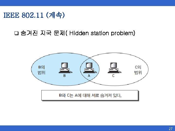 IEEE 802. 11 (계속) q 숨겨진 지국 문제( Hidden station problem) 27