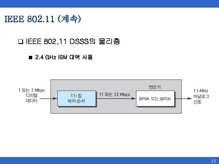 IEEE 802. 11 (계속) q IEEE 802. 11 DSSS의 물리층 ■ 2. 4 GHz