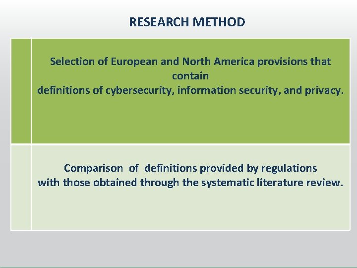 RESEARCH METHOD Selection of European and North America provisions that contain definitions of cybersecurity,