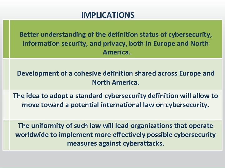 IMPLICATIONS Better understanding of the definition status of cybersecurity, information security, and privacy, both