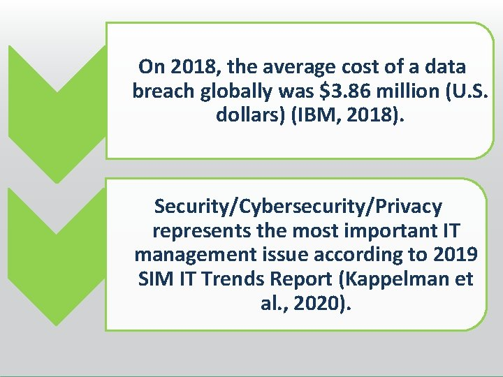 On 2018, the average cost of a data breach globally was $3. 86 million