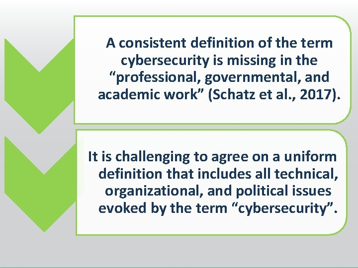 """A consistent definition of the term cybersecurity is missing in the """"professional, governmental, and"""