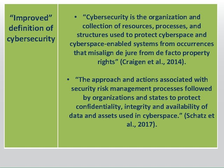 """""""Improved"""" definition of cybersecurity • """"Cybersecurity is the organization and collection of resources, processes,"""