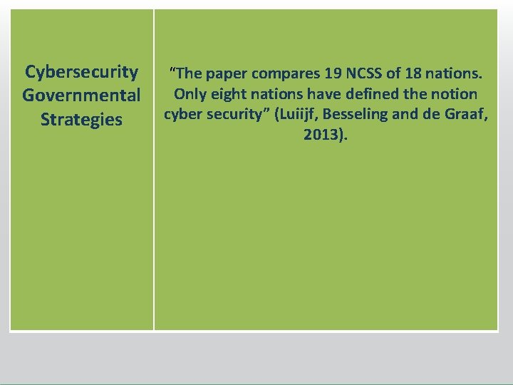 """Cybersecurity Governmental Strategies """"The paper compares 19 NCSS of 18 nations. Only eight nations"""