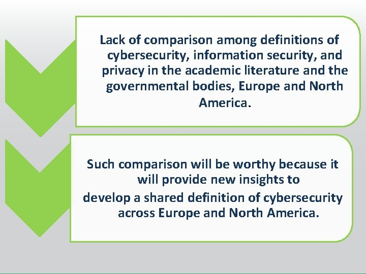 Lack of comparison among definitions of cybersecurity, information security, and privacy in the academic
