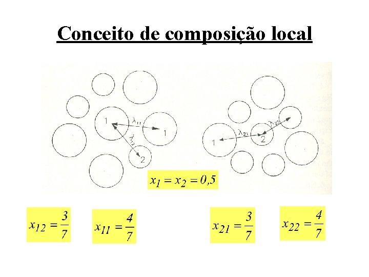 Conceito de composição local