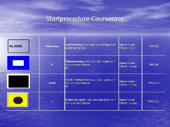 Startprocedure Courserace
