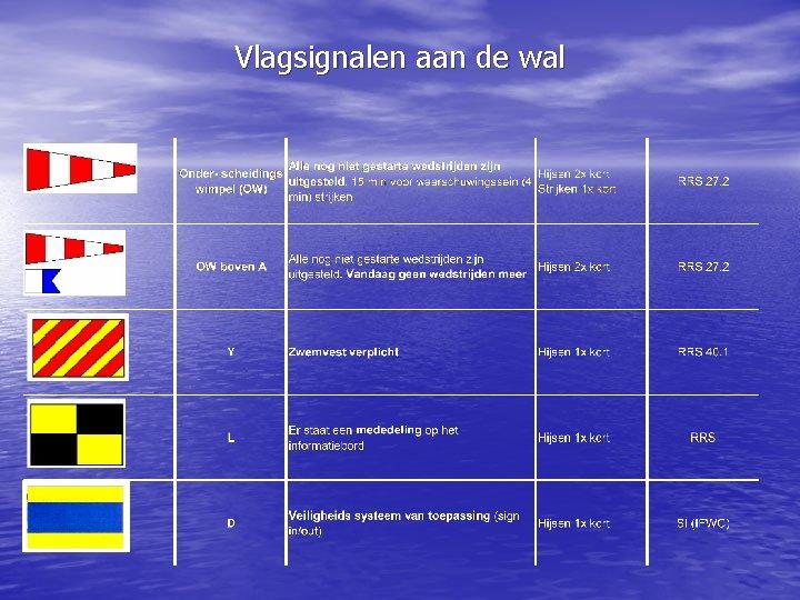 Vlagsignalen aan de wal