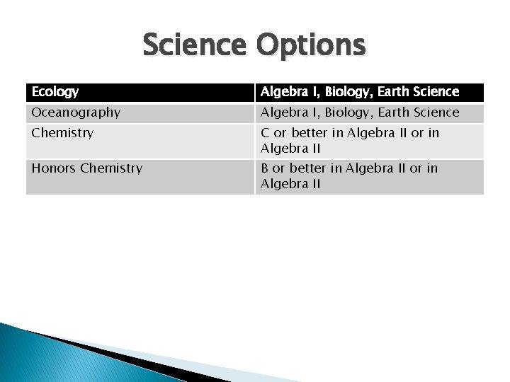 Science Options Ecology Algebra I, Biology, Earth Science Oceanography Algebra I, Biology, Earth Science