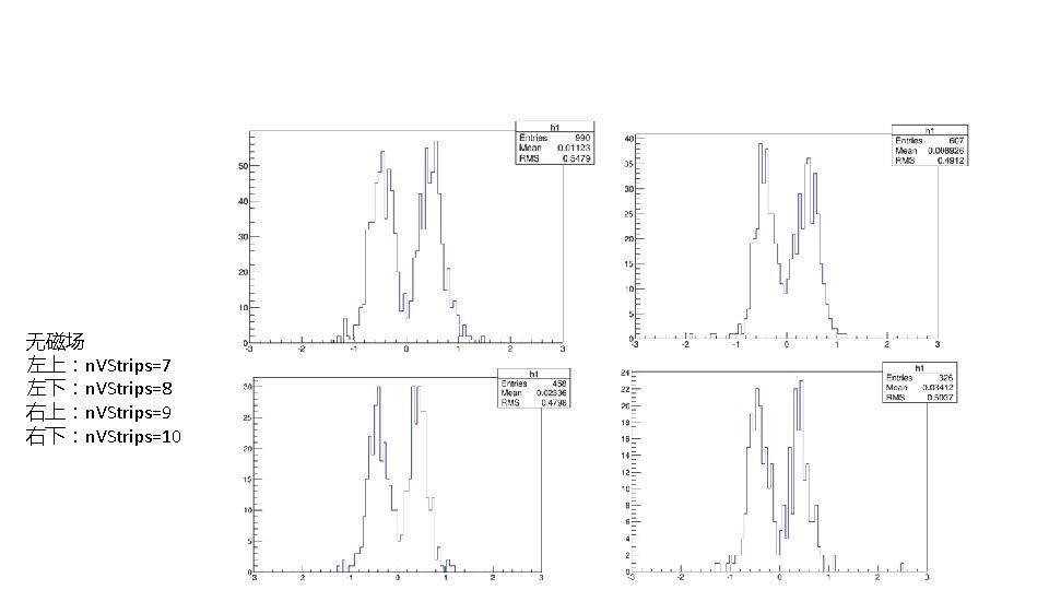 无磁场 左上:n. VStrips=7 左下:n. VStrips=8 右上:n. VStrips=9 右下:n. VStrips=10