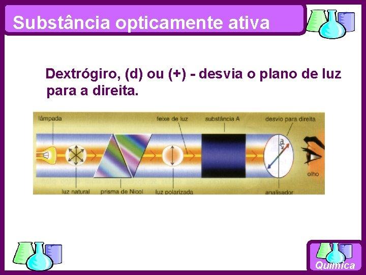 Substância opticamente ativa Dextrógiro, (d) ou (+) - desvia o plano de luz para