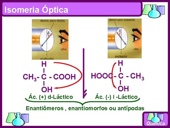 Isomeria Óptica Luz polarizada H CH 3 - C - COOH OH Ác. (+)
